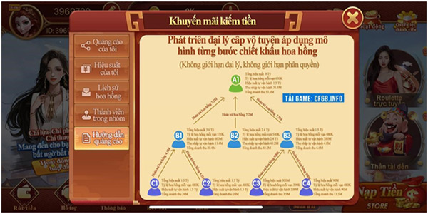 Giới thiệu app game bài CF68 03